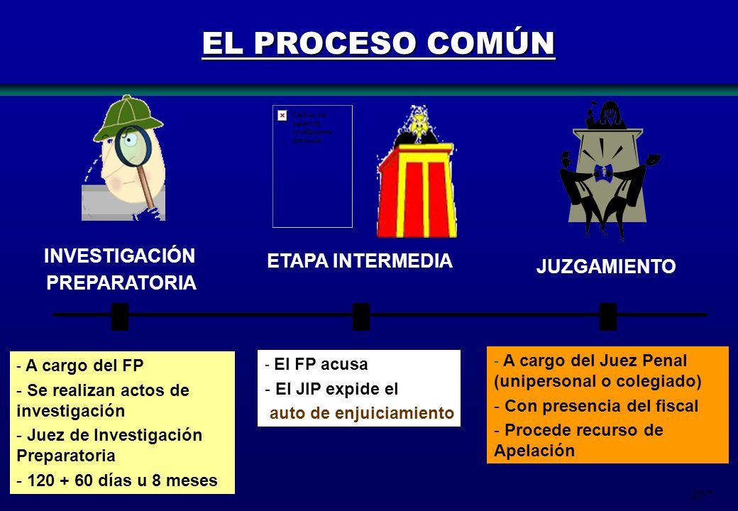 207 EL PROCESO COMÚN INVESTIGACIÓN PREPARATORIA ETAPA INTERMEDIA JUZGAMIENTO - A cargo del FP - Se realizan actos de investigación - Juez de Investiga