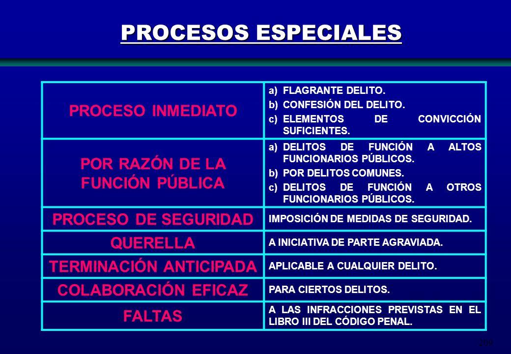 209 PROCESOS ESPECIALES PROCESO INMEDIATO a)FLAGRANTE DELITO. b)CONFESIÓN DEL DELITO. c)ELEMENTOS DE CONVICCIÓN SUFICIENTES. POR RAZÓN DE LA FUNCIÓN P