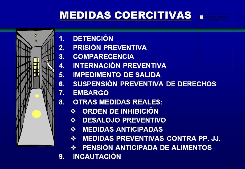 215 MEDIDAS COERCITIVAS 1.DETENCIÓN 2.PRISIÓN PREVENTIVA 3.COMPARECENCIA 4.INTERNACIÓN PREVENTIVA 5.IMPEDIMENTO DE SALIDA 6.SUSPENSIÓN PREVENTIVA DE D