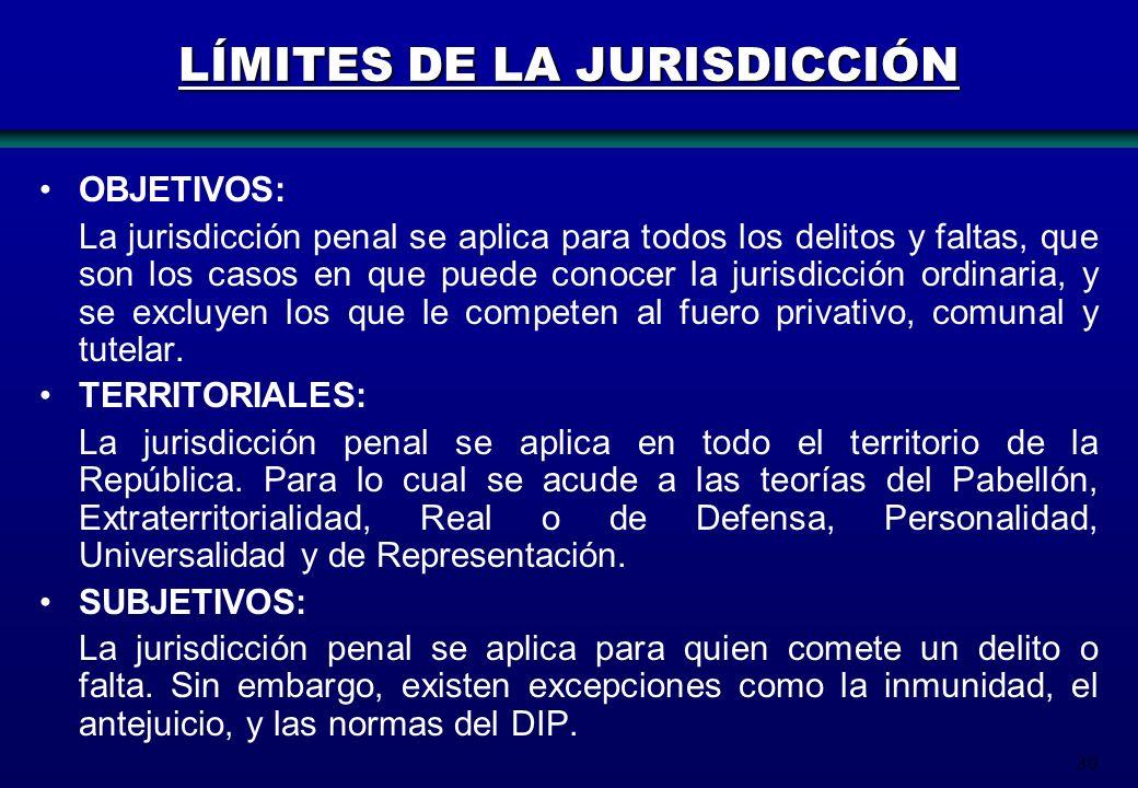 30 LÍMITES DE LA JURISDICCIÓN OBJETIVOS: La jurisdicción penal se aplica para todos los delitos y faltas, que son los casos en que puede conocer la ju