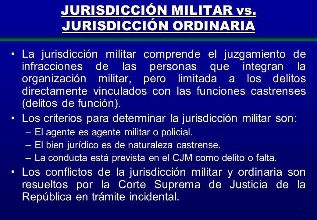 31 JURISDICCIÓN MILITAR vs. JURISDICCIÓN ORDINARIA La jurisdicción militar comprende el juzgamiento de infracciones de las personas que integran la or