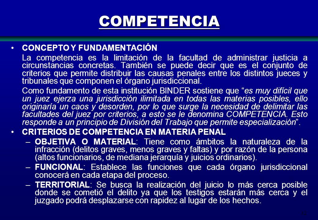 32 COMPETENCIA CONCEPTO Y FUNDAMENTACIÓN La competencia es la limitación de la facultad de administrar justicia a circunstancias concretas. También se