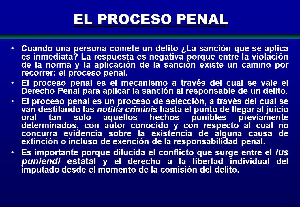 4 EL PROCESO PENAL Cuando una persona comete un delito ¿La sanción que se aplica es inmediata? La respuesta es negativa porque entre la violación de l