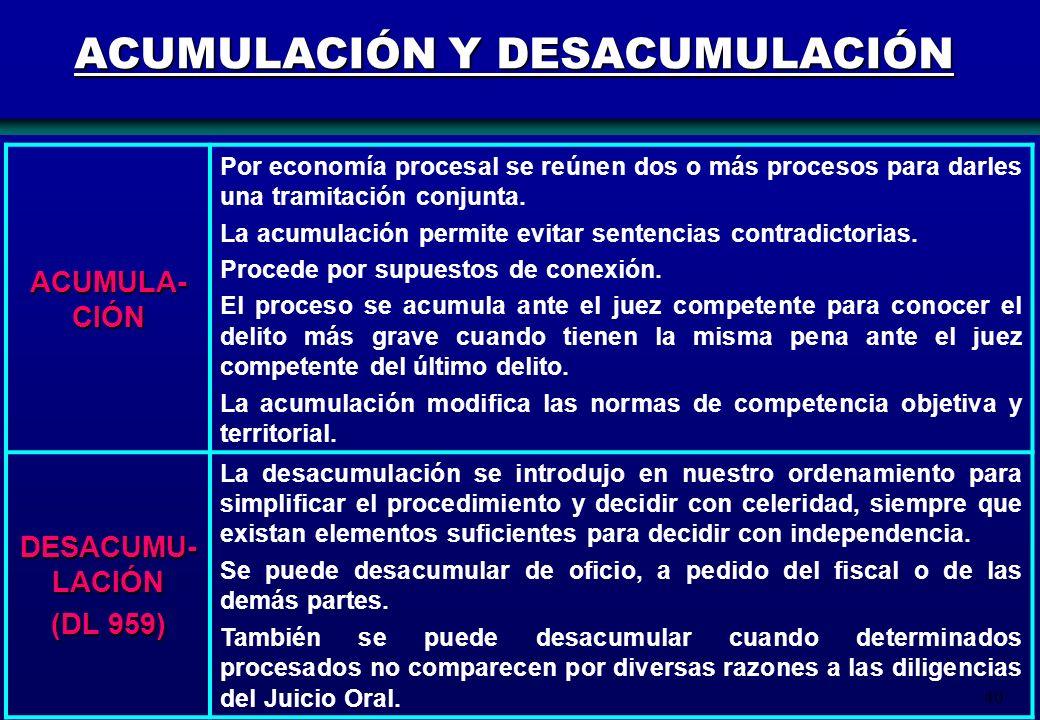 40 ACUMULACIÓN Y DESACUMULACIÓN ACUMULA- CIÓN Por economía procesal se reúnen dos o más procesos para darles una tramitación conjunta. La acumulación