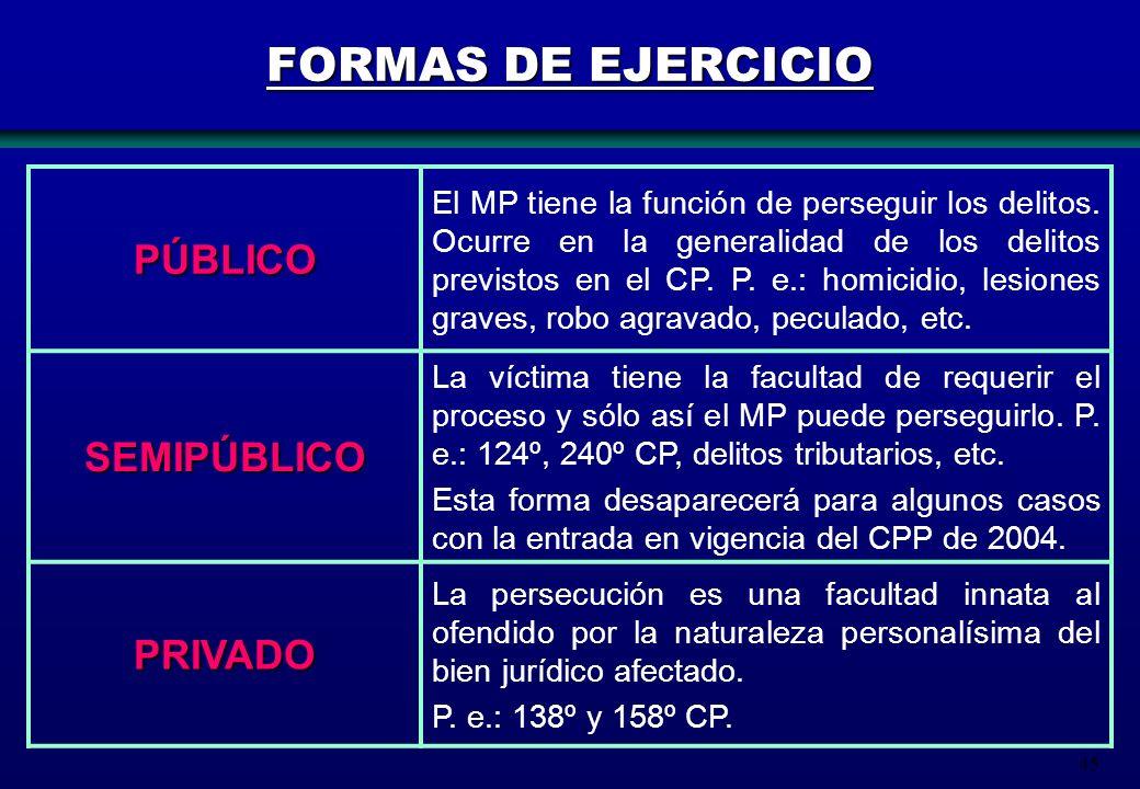 45 FORMAS DE EJERCICIO PÚBLICO El MP tiene la función de perseguir los delitos. Ocurre en la generalidad de los delitos previstos en el CP. P. e.: hom