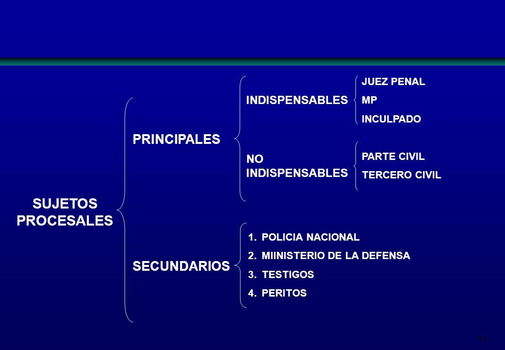 54 SUJETOS PROCESALES PRINCIPALES SECUNDARIOS INDISPENSABLES NO INDISPENSABLES JUEZ PENAL MP INCULPADO PARTE CIVIL TERCERO CIVIL 1.POLICIA NACIONAL 2.