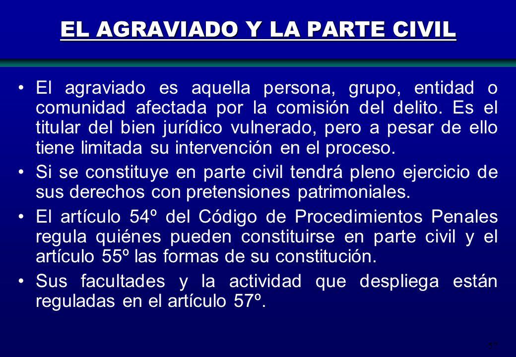 57 EL AGRAVIADO Y LA PARTE CIVIL El agraviado es aquella persona, grupo, entidad o comunidad afectada por la comisión del delito. Es el titular del bi