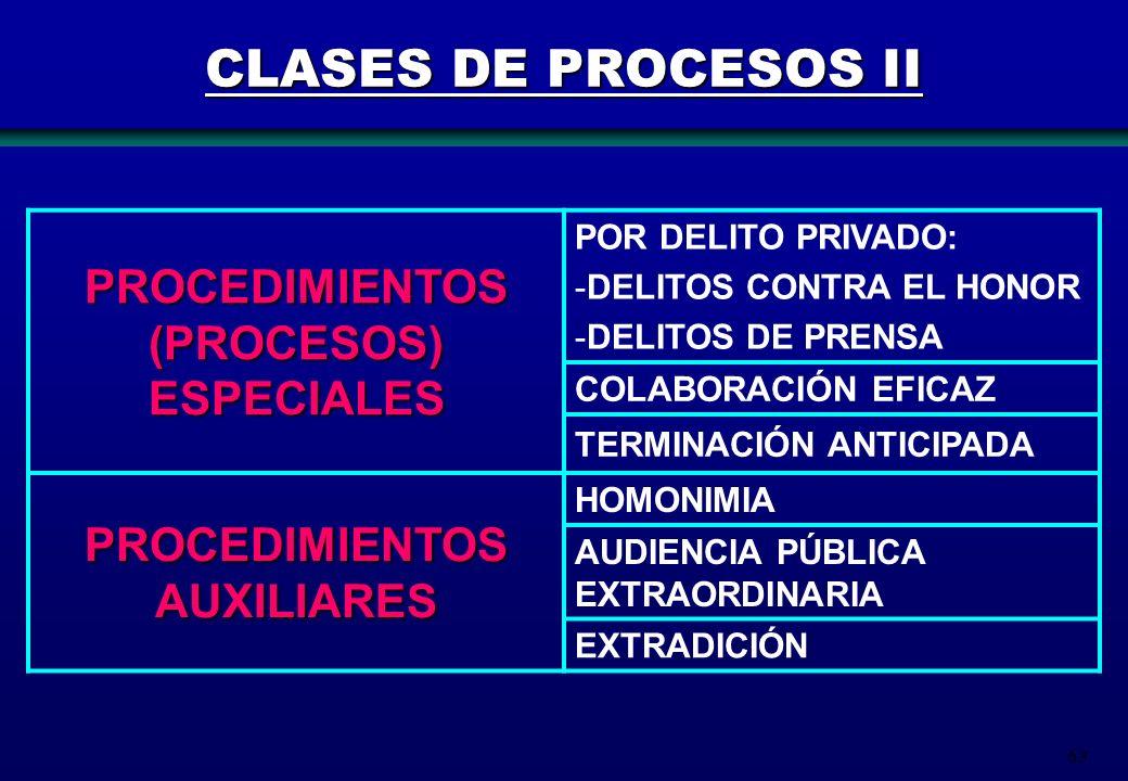63 CLASES DE PROCESOS II PROCEDIMIENTOS (PROCESOS) ESPECIALES POR DELITO PRIVADO: -DELITOS CONTRA EL HONOR -DELITOS DE PRENSA COLABORACIÓN EFICAZ TERM