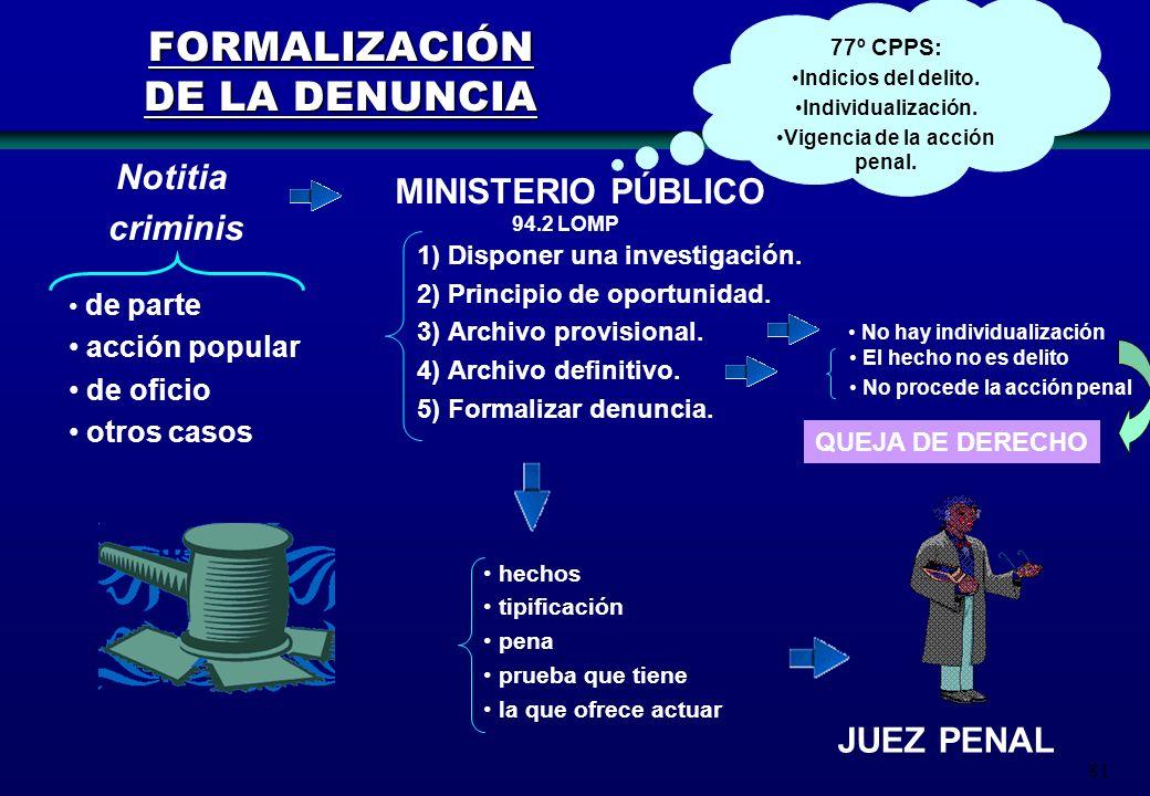 81 FORMALIZACIÓN DE LA DENUNCIA Notitia criminis MINISTERIO PÚBLICO de parte acción popular de oficio otros casos 1)Disponer una investigación. 2)Prin