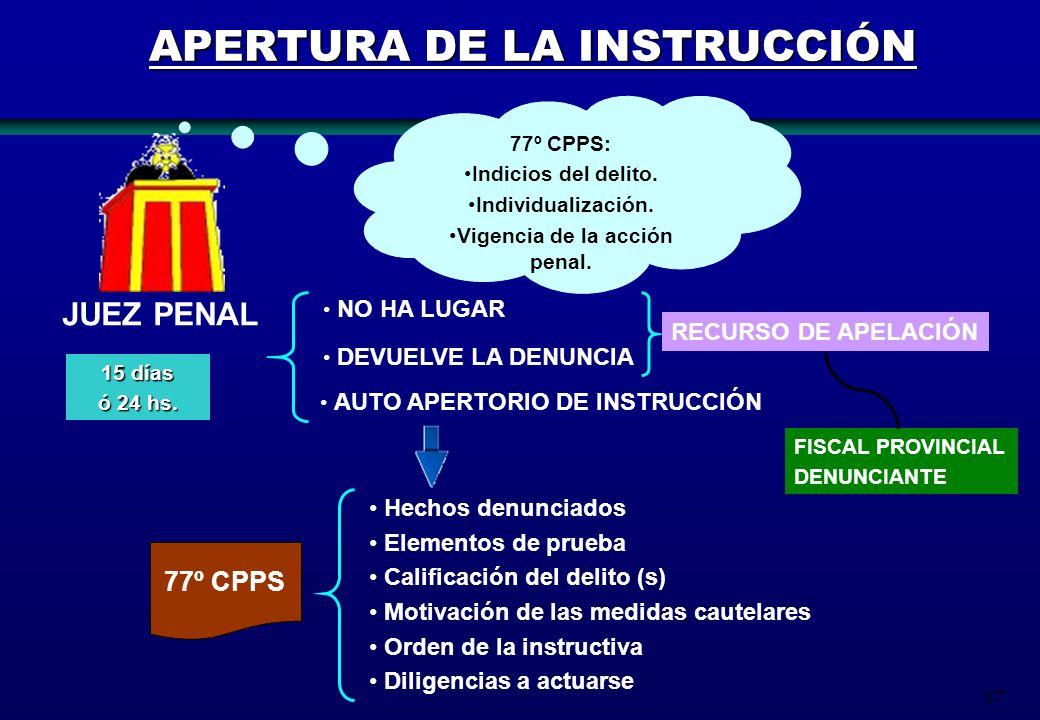 87 APERTURA DE LA INSTRUCCIÓN JUEZ PENAL 77º CPPS: Indicios del delito. Individualización. Vigencia de la acción penal. NO HA LUGAR AUTO APERTORIO DE
