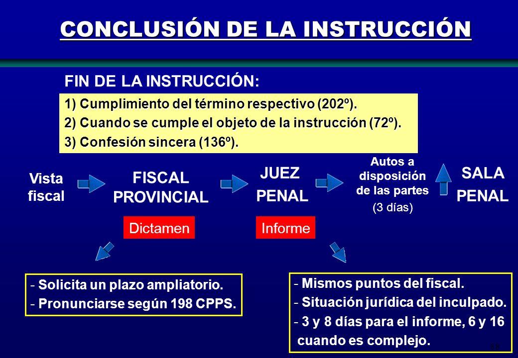 88 CONCLUSIÓN DE LA INSTRUCCIÓN 1) Cumplimiento del término respectivo (202º). 2) Cuando se cumple el objeto de la instrucción (72º). 3) Confesión sin