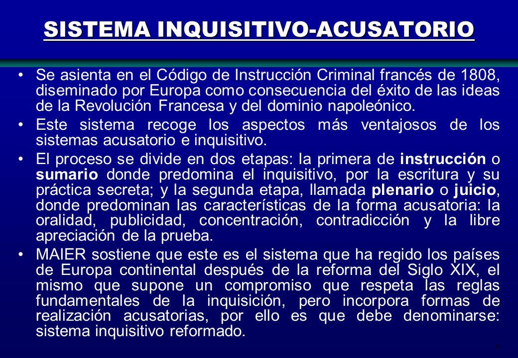 9 SISTEMA INQUISITIVO-ACUSATORIO Se asienta en el Código de Instrucción Criminal francés de 1808, diseminado por Europa como consecuencia del éxito de