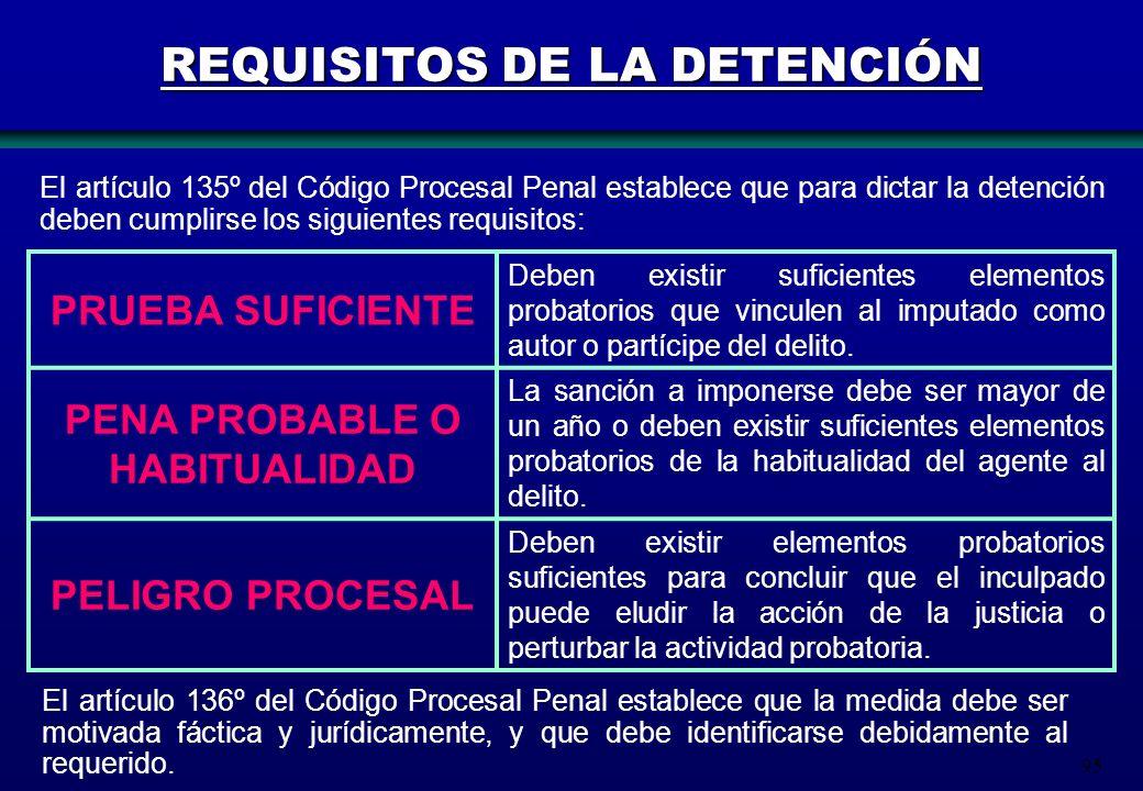 95 REQUISITOS DE LA DETENCIÓN El artículo 135º del Código Procesal Penal establece que para dictar la detención deben cumplirse los siguientes requisi