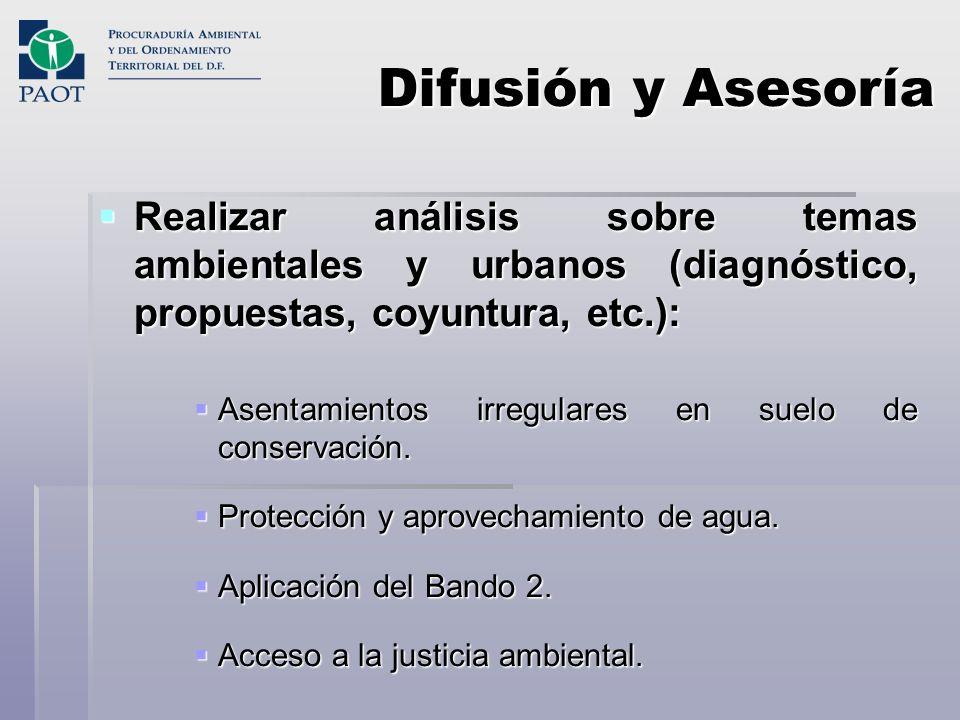 Difusión y Asesoría Realizar análisis sobre temas ambientales y urbanos (diagnóstico, propuestas, coyuntura, etc.): Realizar análisis sobre temas ambi