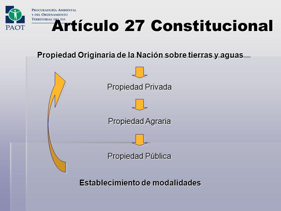 Artículo 27 Constitucional Propiedad Originaria de la Nación sobre tierras y aguas Propiedad Originaria de la Nación sobre tierras y aguas Propiedad P