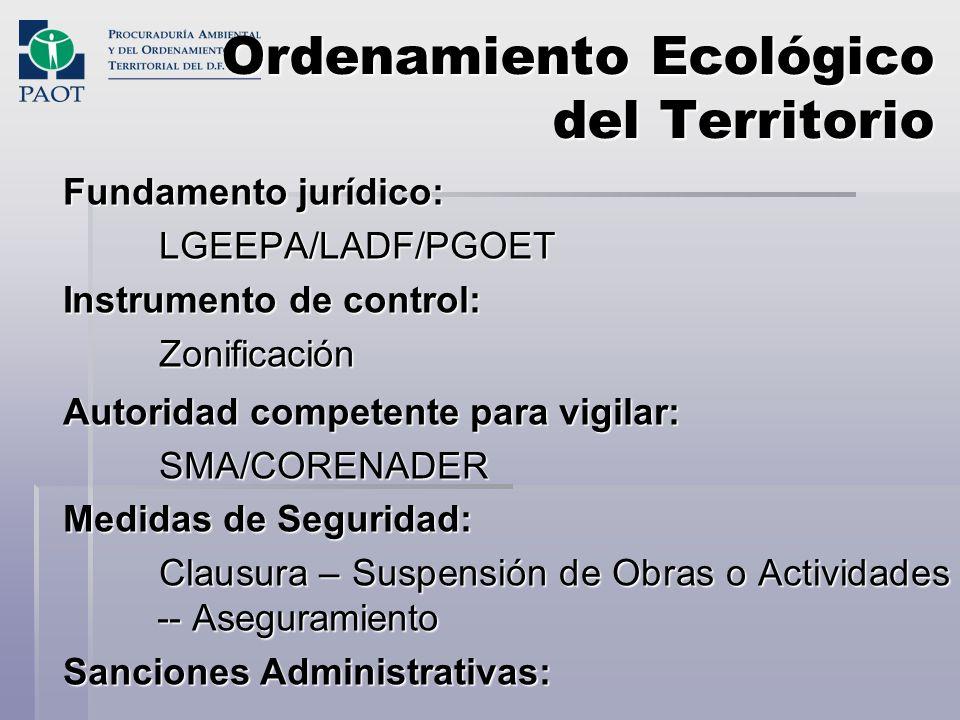Ordenamiento Ecológico del Territorio Fundamento jurídico: LGEEPA/LADF/PGOET Instrumento de control: Zonificación Autoridad competente para vigilar: S