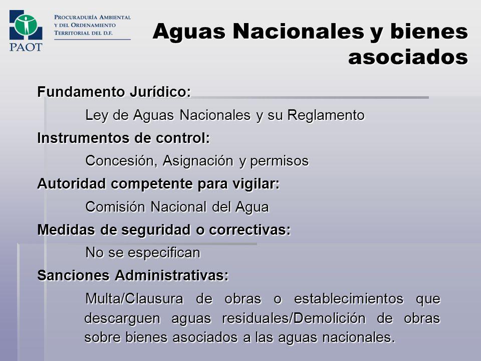 Aguas Nacionales y bienes asociados Fundamento Jurídico: Ley de Aguas Nacionales y su Reglamento Instrumentos de control: Concesión, Asignación y perm