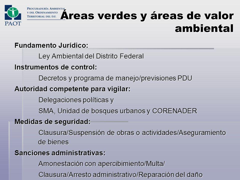 Áreas verdes y áreas de valor ambiental Fundamento Jurídico: Ley Ambiental del Distrito Federal Instrumentos de control: Decretos y programa de manejo