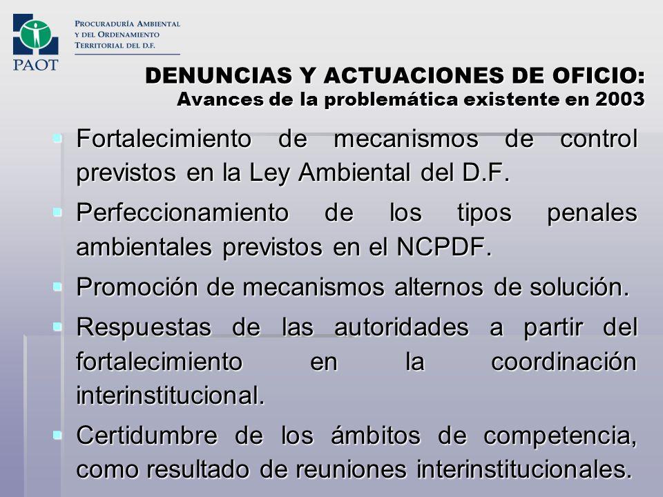 DENUNCIAS Y ACTUACIONES DE OFICIO: Avances de la problemática existente en 2003 Fortalecimiento de mecanismos de control previstos en la Ley Ambiental