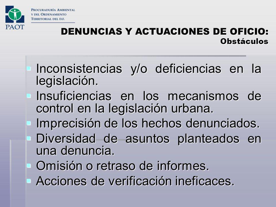 DENUNCIAS Y ACTUACIONES DE OFICIO: Obstáculos Inconsistencias y/o deficiencias en la legislación. Inconsistencias y/o deficiencias en la legislación.