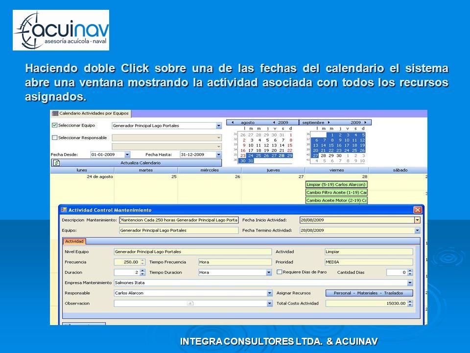 Haciendo doble Click sobre una de las fechas del calendario el sistema abre una ventana mostrando la actividad asociada con todos los recursos asignad