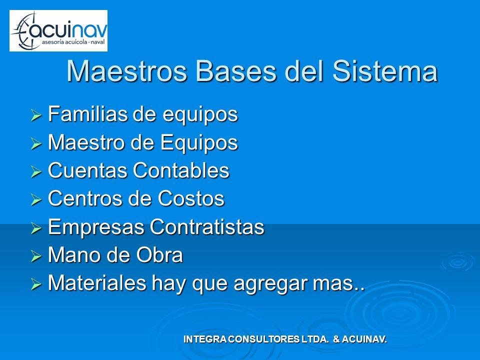 Maestros Bases del Sistema Familias de equipos Familias de equipos Maestro de Equipos Maestro de Equipos Cuentas Contables Cuentas Contables Centros d