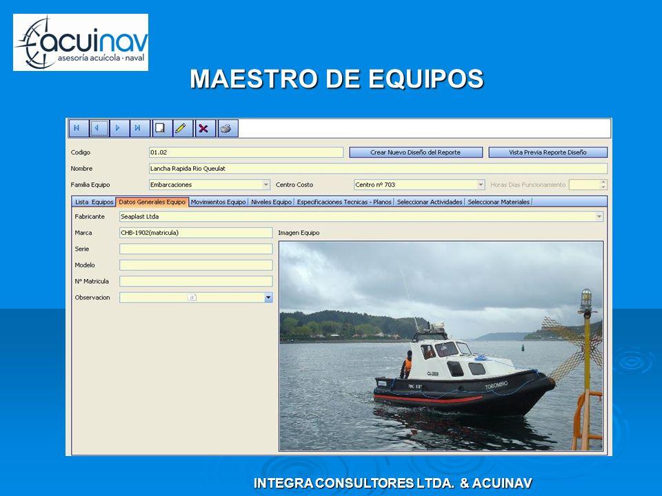 MAESTRO DE EQUIPOS INTEGRA CONSULTORES LTDA. & ACUINAV