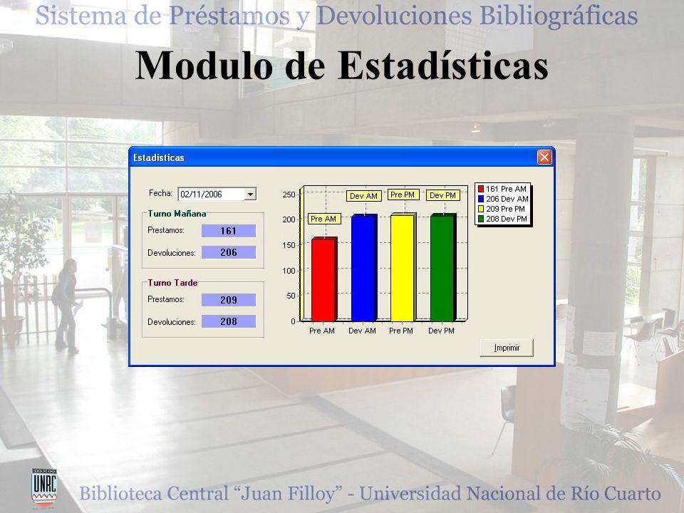 Modulo de Estadísticas