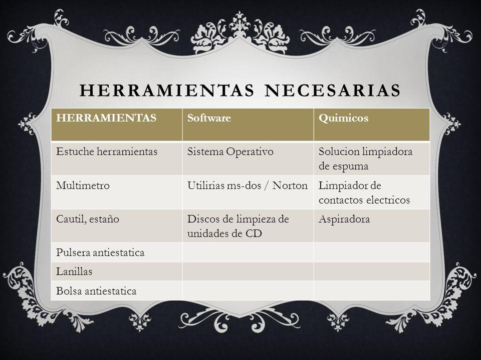 HERRAMIENTAS NECESARIAS HERRAMIENTASSoftwareQuimicos Estuche herramientasSistema OperativoSolucion limpiadora de espuma MultimetroUtilirias ms-dos / N