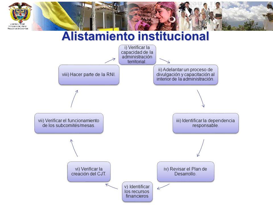 Libertad y Orden Ministerio del Interior República de Colombia Alistamiento institucional i) Verificar la capacidad de la administración territorial.