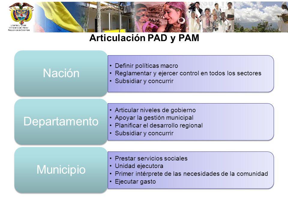 Libertad y Orden Ministerio del Interior República de Colombia Articulación PAD y PAM Definir políticas macro Reglamentar y ejercer control en todos l