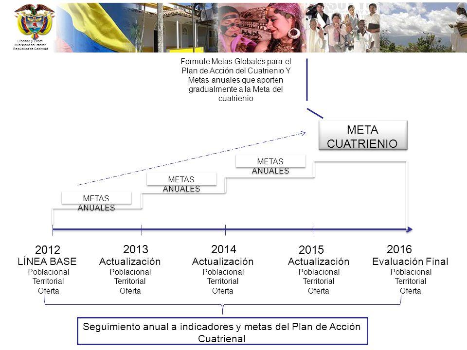 Libertad y Orden Ministerio del Interior República de Colombia 2012 20132014 2015 2016 META CUATRIENIO META CUATRIENIO METAS ANUALES LÍNEA BASE Poblac