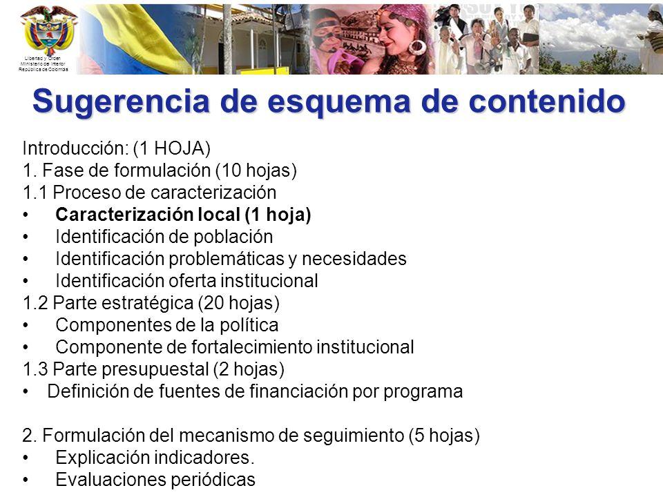 Libertad y Orden Ministerio del Interior República de Colombia Sugerencia de esquema de contenido Introducción: (1 HOJA) 1. Fase de formulación (10 ho