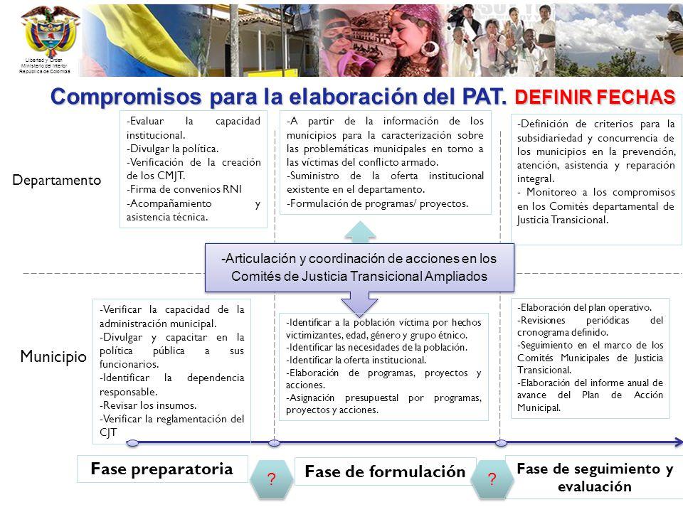 Libertad y Orden Ministerio del Interior República de Colombia Compromisos para la elaboración del PAT. DEFINIR FECHAS Departamento Municipio Fase pre