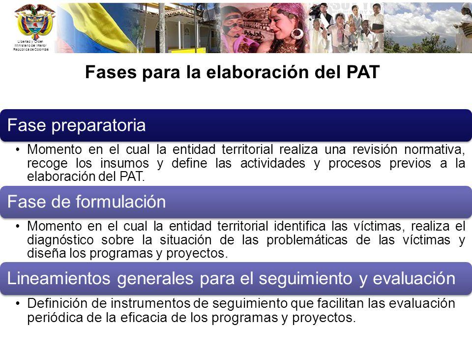 Libertad y Orden Ministerio del Interior República de Colombia Fase preparatoria Momento en el cual la entidad territorial realiza una revisión normat