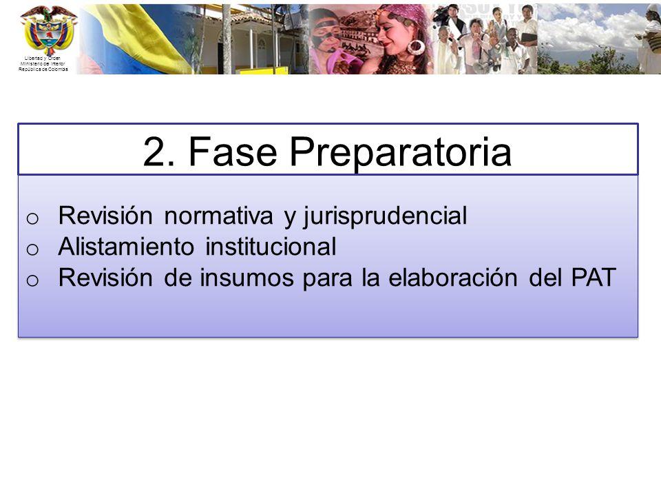 Libertad y Orden Ministerio del Interior República de Colombia 2. Fase Preparatoria o Revisión normativa y jurisprudencial o Alistamiento instituciona