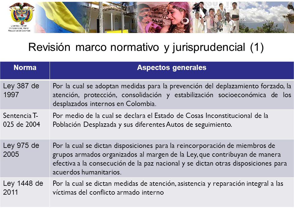 Libertad y Orden Ministerio del Interior República de Colombia Revisión marco normativo y jurisprudencial (1) NormaAspectos generales Ley 387 de 1997