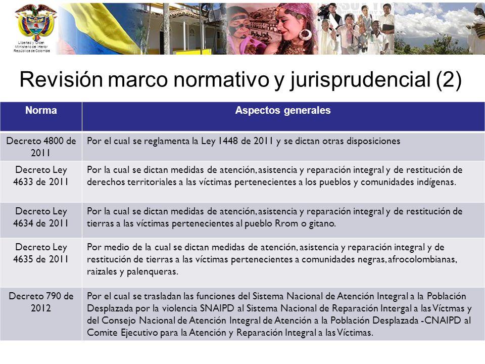 Libertad y Orden Ministerio del Interior República de Colombia Revisión marco normativo y jurisprudencial (2) NormaAspectos generales Decreto 4800 de