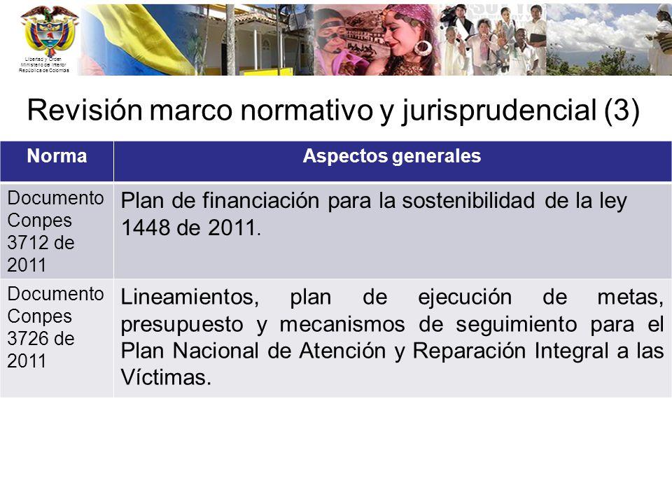 Libertad y Orden Ministerio del Interior República de Colombia Revisión marco normativo y jurisprudencial (3) NormaAspectos generales Documento Conpes