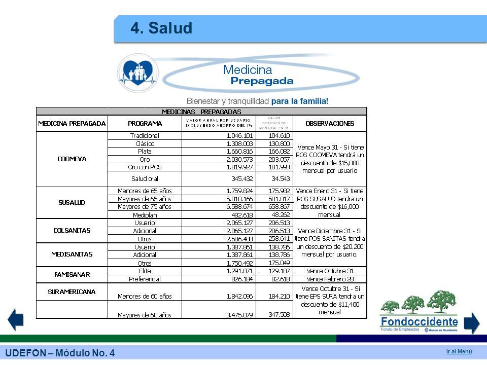 UDEFON – Módulo No. 4 Ir al Menú 4. Salud