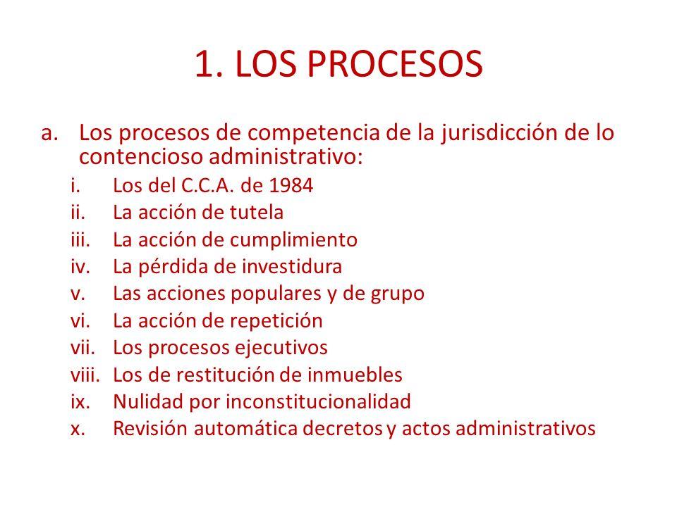 1. LOS PROCESOS a.Los procesos de competencia de la jurisdicción de lo contencioso administrativo: i.Los del C.C.A. de 1984 ii.La acción de tutela iii