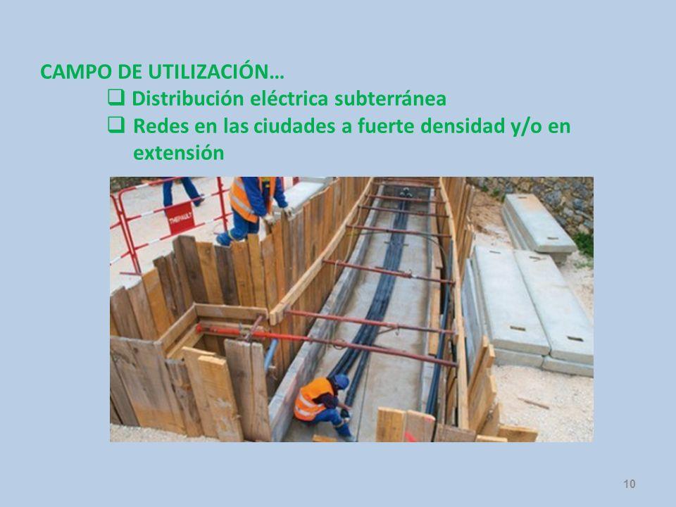 10 CAMPO DE UTILIZACIÓN… Distribución eléctrica subterránea Redes en las ciudades a fuerte densidad y/o en extensión
