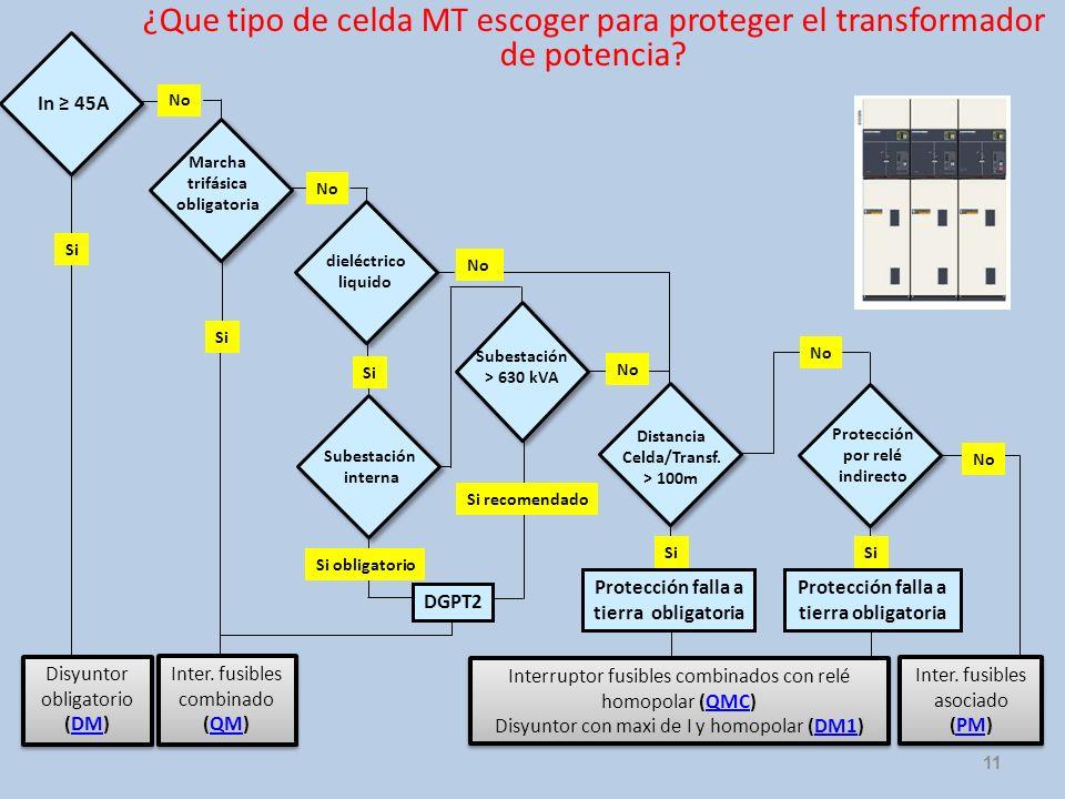 11 ¿Que tipo de celda MT escoger para proteger el transformador de potencia?