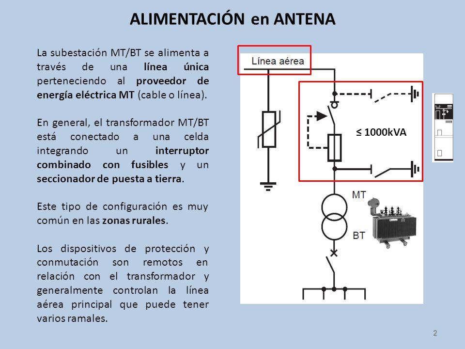 ALIMENTACIÓN en ANTENA 2 La subestación MT/BT se alimenta a través de una línea única perteneciendo al proveedor de energía eléctrica MT (cable o líne