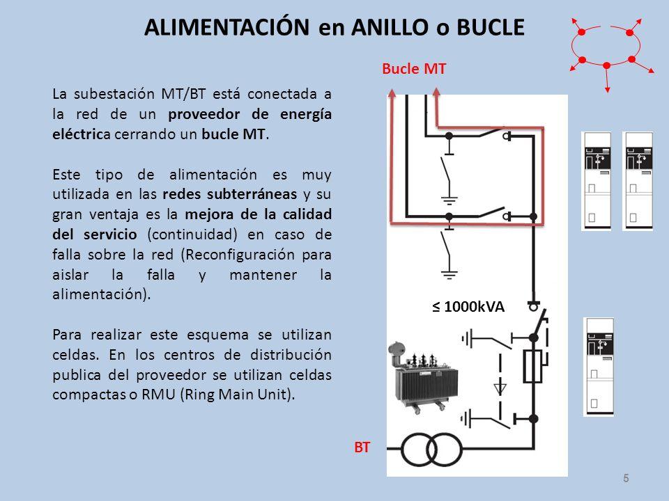 ALIMENTACIÓN en ANILLO o BUCLE 5 La subestación MT/BT está conectada a la red de un proveedor de energía eléctrica cerrando un bucle MT. Este tipo de
