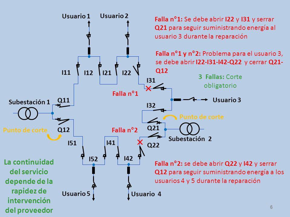 Subestación 1 Subestación 2 Usuario 1 Usuario 2 Usuario 3 Usuario 4 Usuario 5 Falla n°1 I11 I12 I21 I22 I31 I32 I42 I41 I52 I51 Q11 Q12 Q21 Q22 Falla