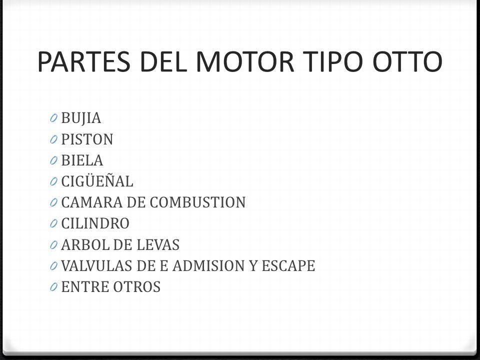 PARTES DEL MOTOR TIPO OTTO 0 BUJIA 0 PISTON 0 BIELA 0 CIGÜEÑAL 0 CAMARA DE COMBUSTION 0 CILINDRO 0 ARBOL DE LEVAS 0 VALVULAS DE E ADMISION Y ESCAPE 0