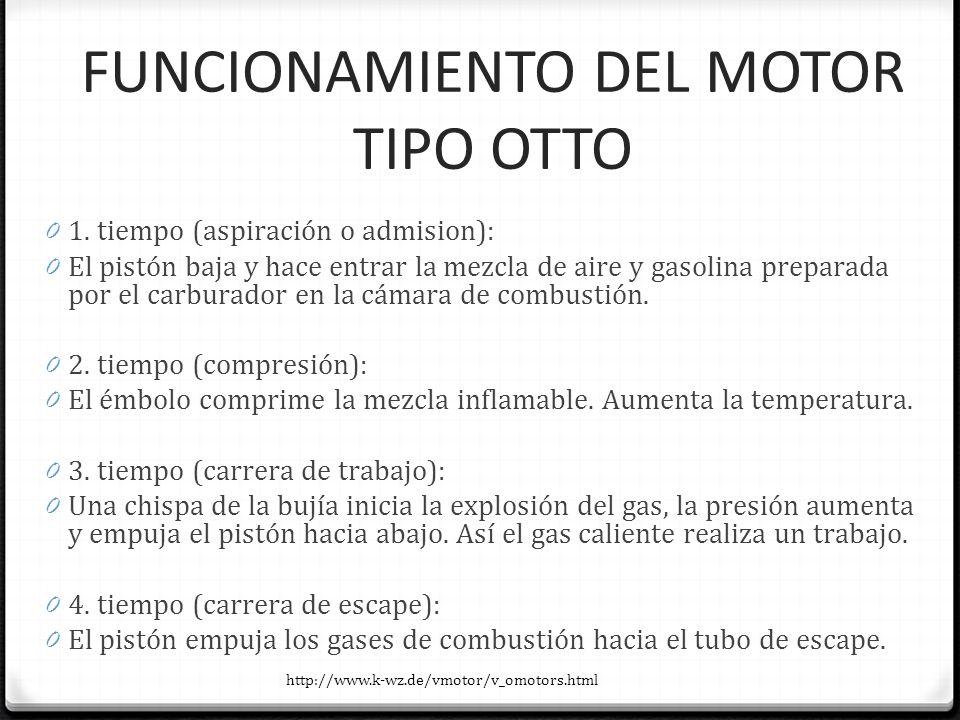 FUNCIONAMIENTO DEL MOTOR TIPO OTTO 0 1. tiempo (aspiración o admision): 0 El pistón baja y hace entrar la mezcla de aire y gasolina preparada por el c