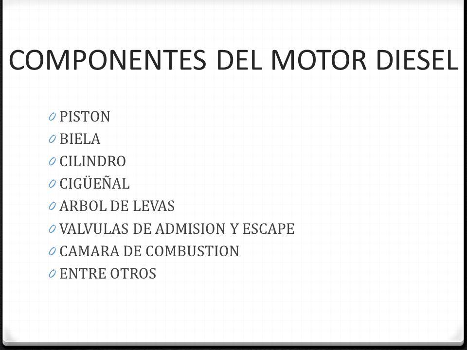 COMPONENTES DEL MOTOR DIESEL 0 PISTON 0 BIELA 0 CILINDRO 0 CIGÜEÑAL 0 ARBOL DE LEVAS 0 VALVULAS DE ADMISION Y ESCAPE 0 CAMARA DE COMBUSTION 0 ENTRE OT