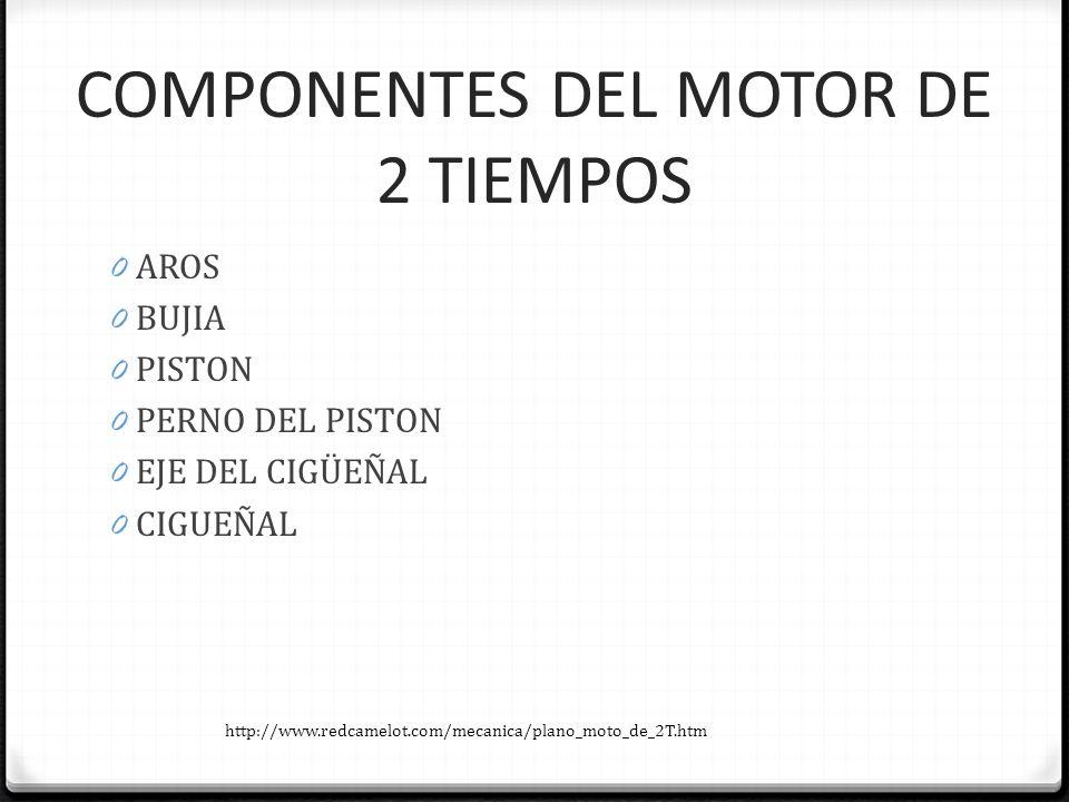 COMPONENTES DEL MOTOR DE 2 TIEMPOS 0 AROS 0 BUJIA 0 PISTON 0 PERNO DEL PISTON 0 EJE DEL CIGÜEÑAL 0 CIGUEÑAL http://www.redcamelot.com/mecanica/plano_m
